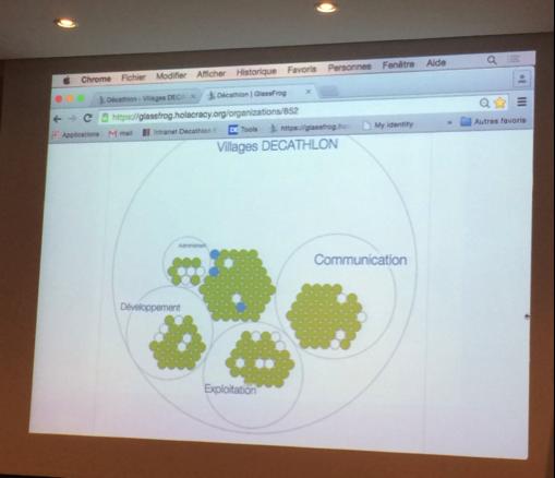 Paris CDG, July 2015, creation of four sub-circles